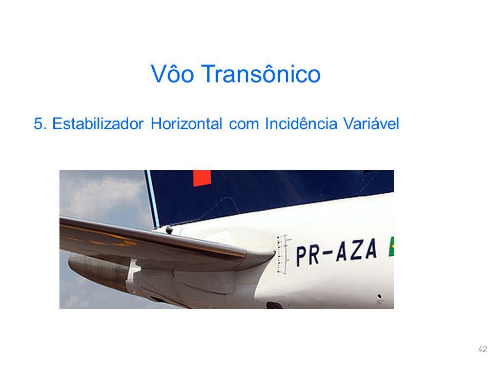 Vôo Transônico Estabilizador Horizontal com Incidência Variável