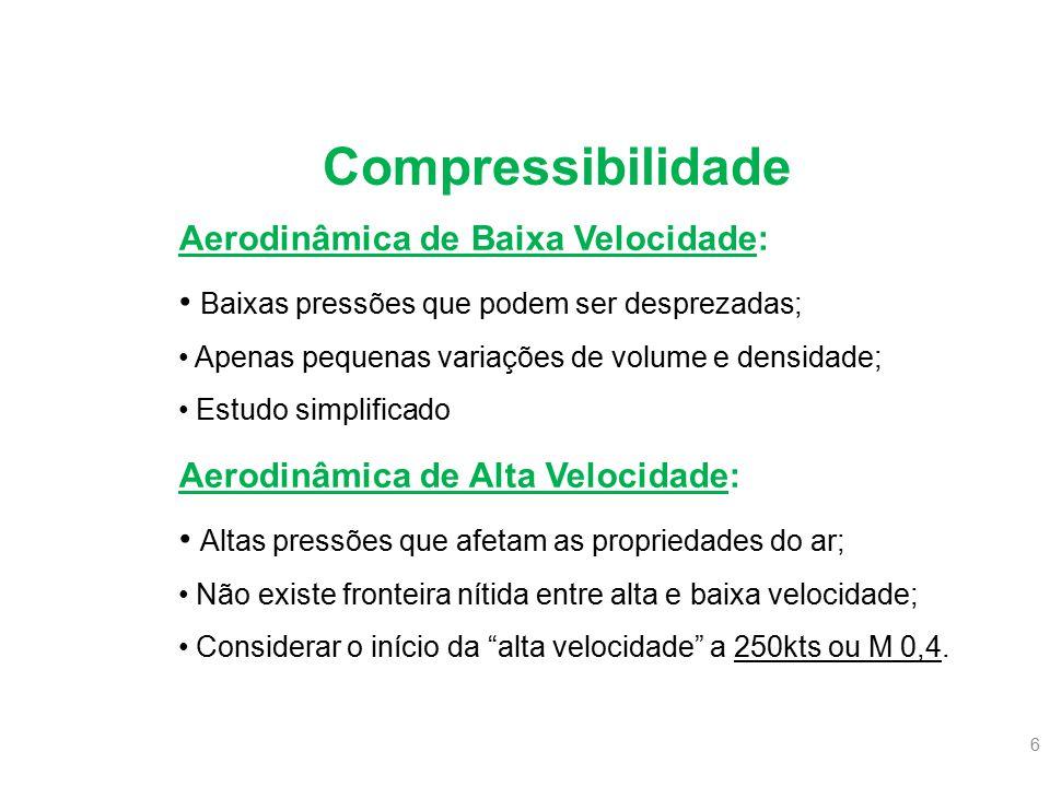 Compressibilidade Aerodinâmica de Baixa Velocidade: