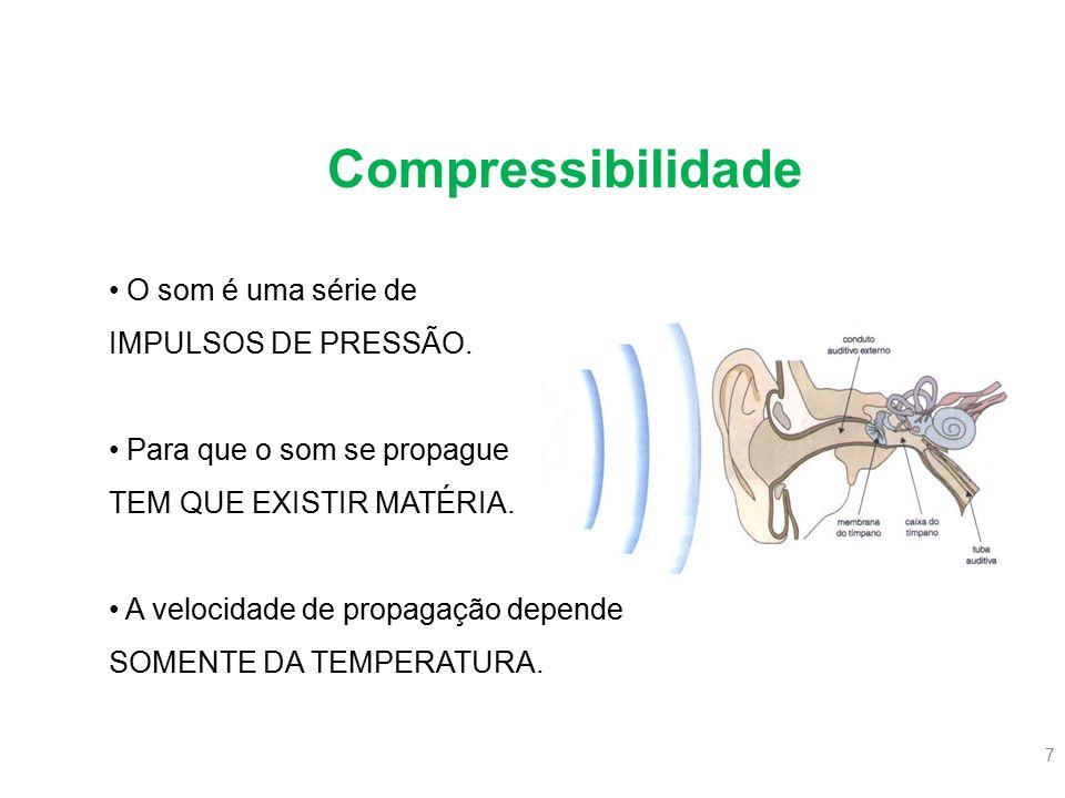 Compressibilidade O som é uma série de IMPULSOS DE PRESSÃO.