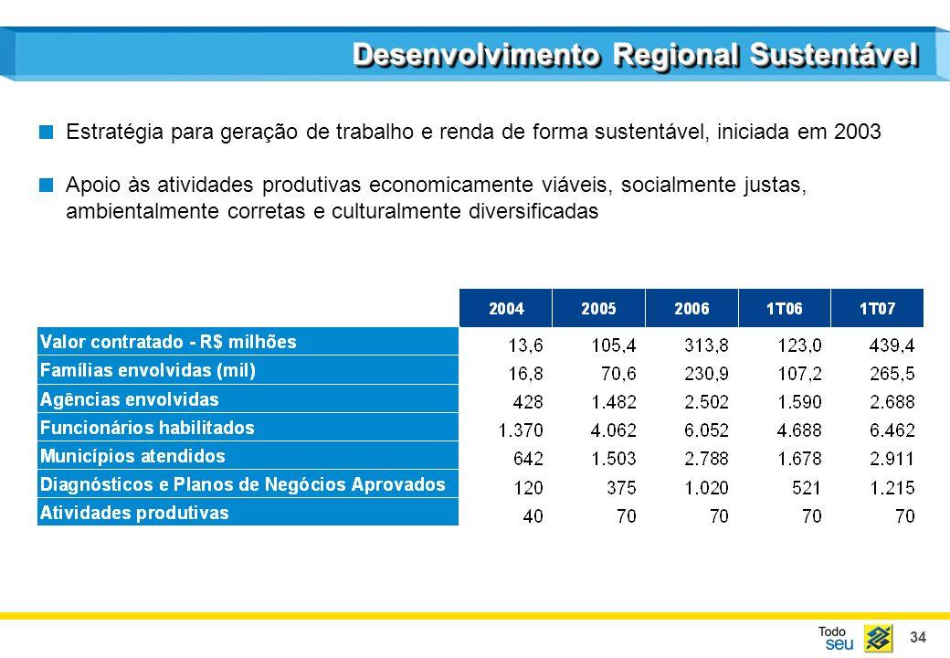 Desenvolvimento Regional Sustentável
