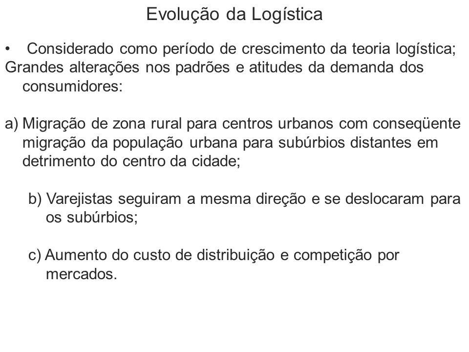 Evolução da Logística Considerado como período de crescimento da teoria logística;