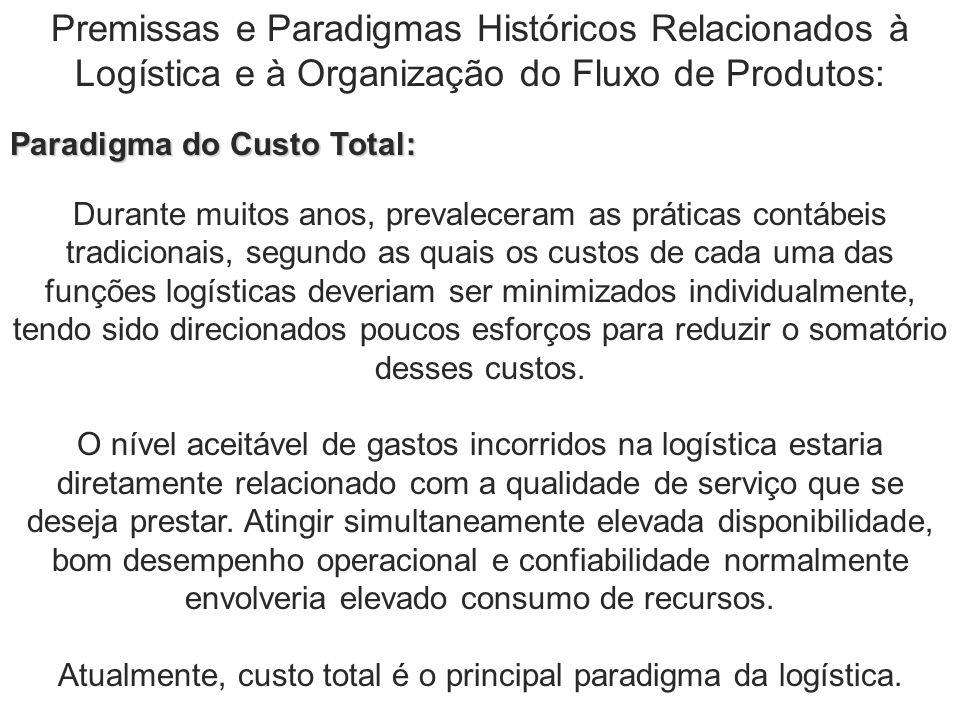 Atualmente, custo total é o principal paradigma da logística.