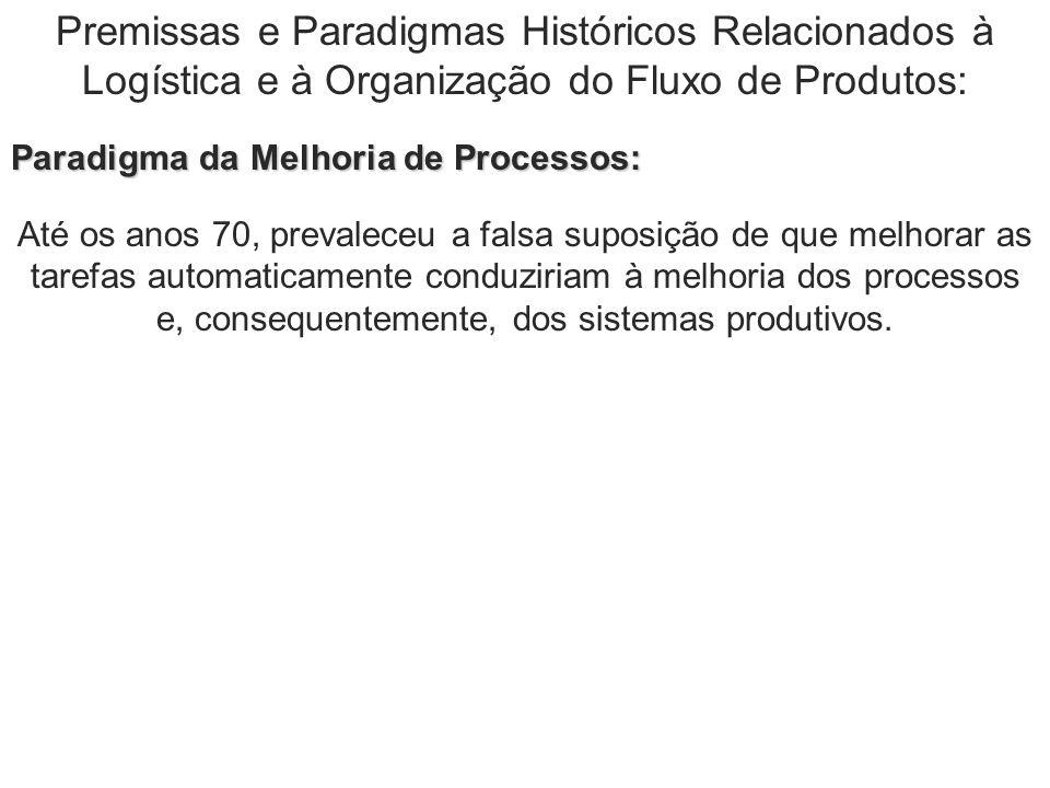 Premissas e Paradigmas Históricos Relacionados à Logística e à Organização do Fluxo de Produtos: