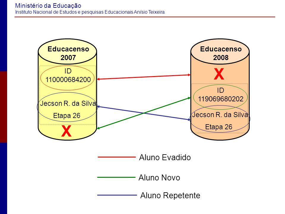 X X Aluno Evadido Aluno Novo Aluno Repetente Educacenso 2007