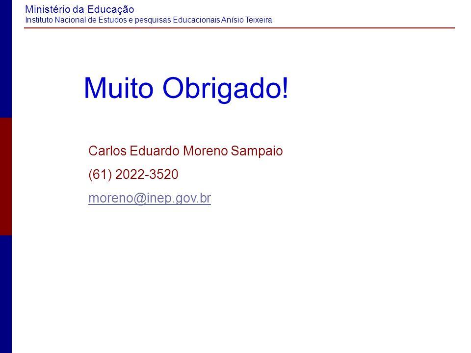 Muito Obrigado! Carlos Eduardo Moreno Sampaio (61) 2022-3520