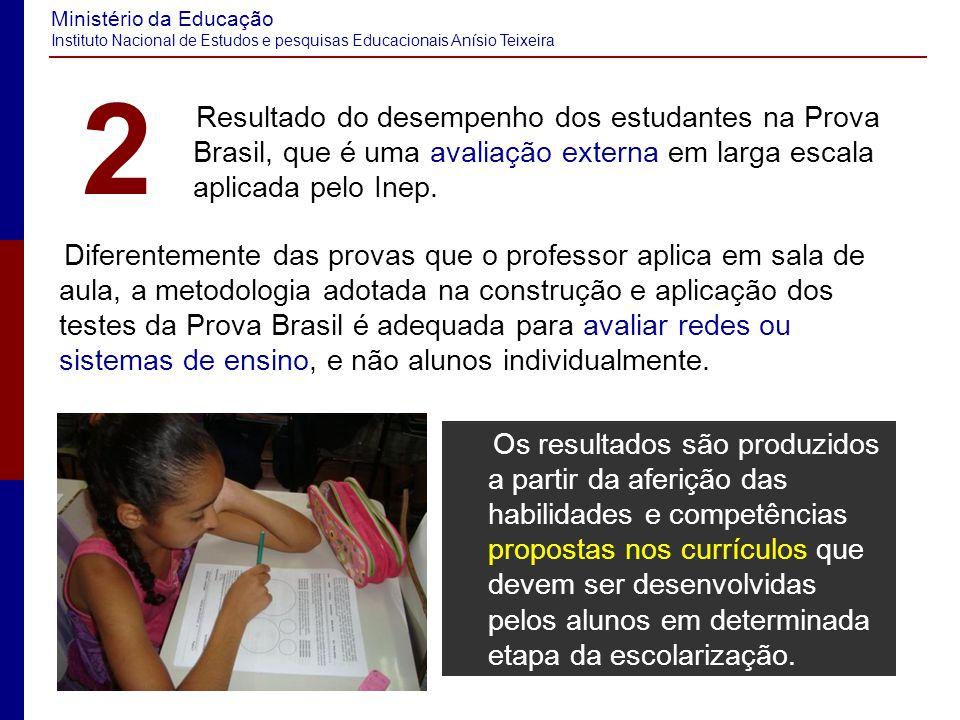 2 Resultado do desempenho dos estudantes na Prova Brasil, que é uma avaliação externa em larga escala aplicada pelo Inep.