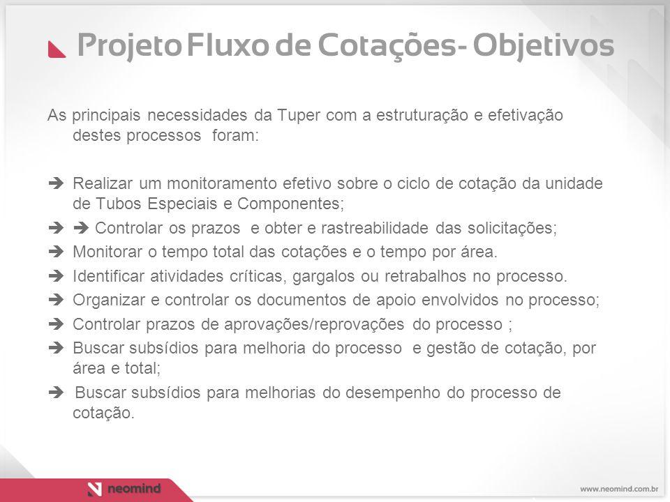 Projeto Fluxo de Cotações- Objetivos