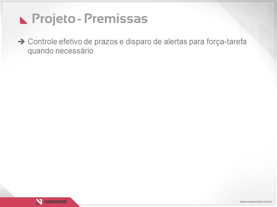 Projeto - Premissas  Controle efetivo de prazos e disparo de alertas para força-tarefa quando necessário.