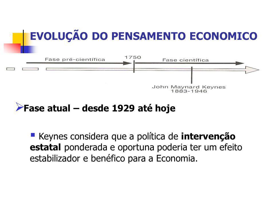 EVOLUÇÃO DO PENSAMENTO ECONOMICO