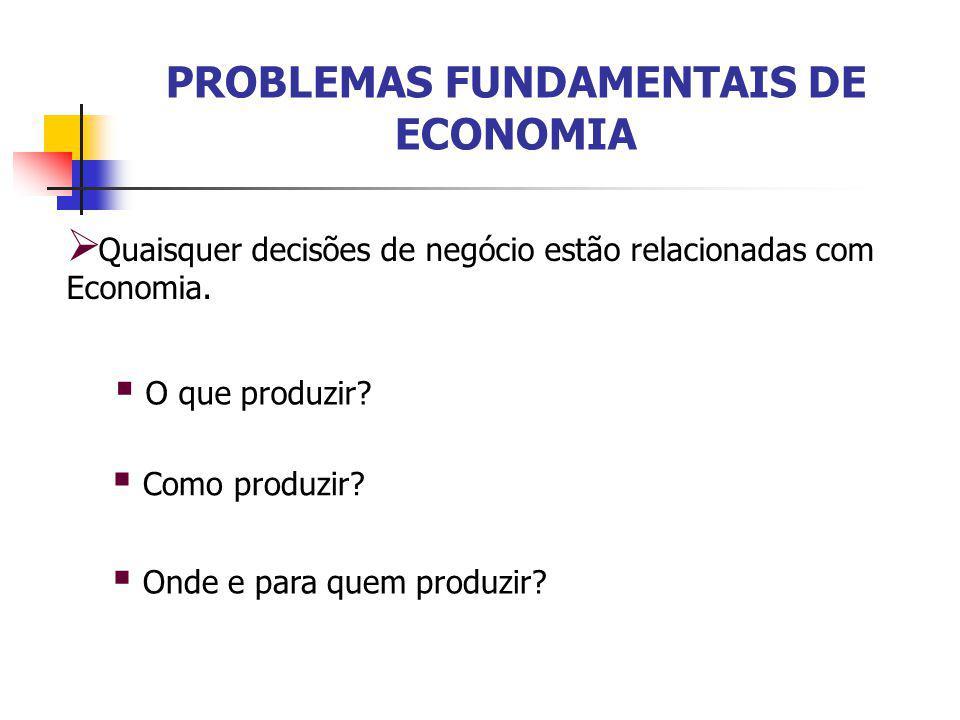 PROBLEMAS FUNDAMENTAIS DE ECONOMIA