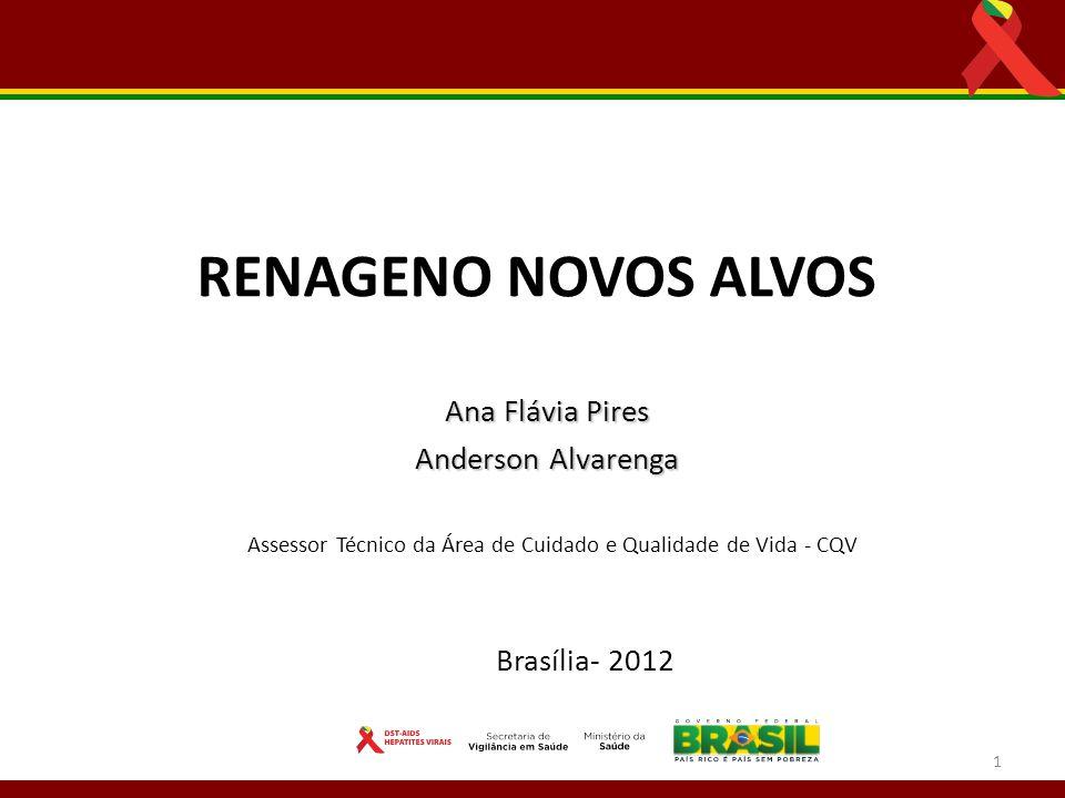 RENAGENO NOVOS ALVOS Ana Flávia Pires