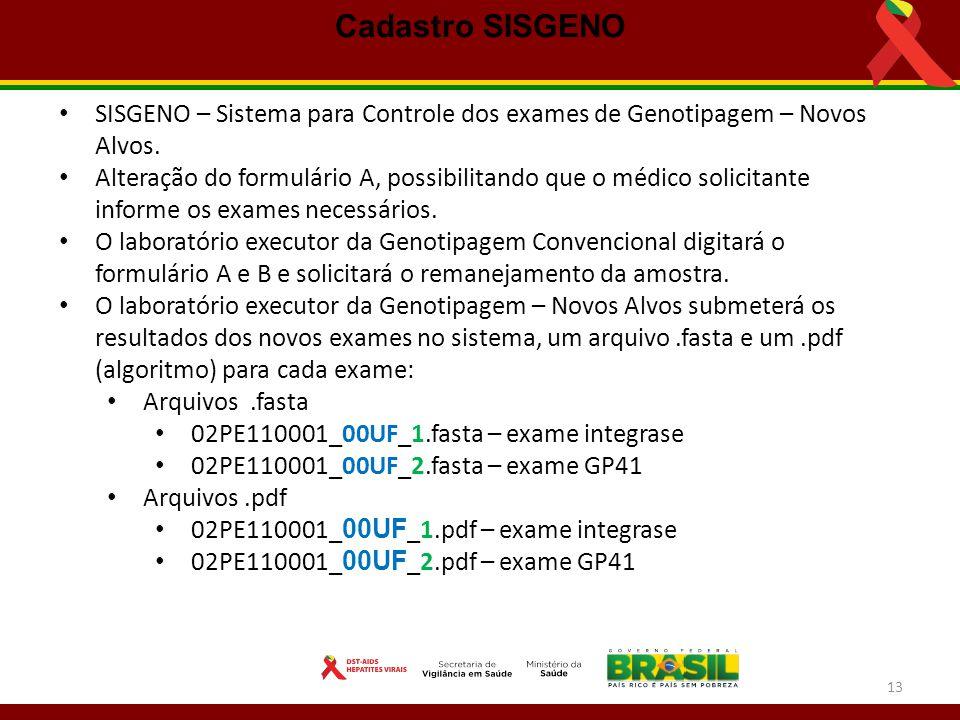 Cadastro SISGENO SISGENO – Sistema para Controle dos exames de Genotipagem – Novos Alvos.