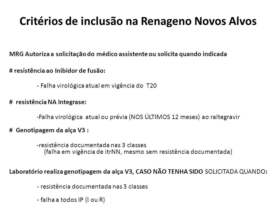 Critérios de inclusão na Renageno Novos Alvos