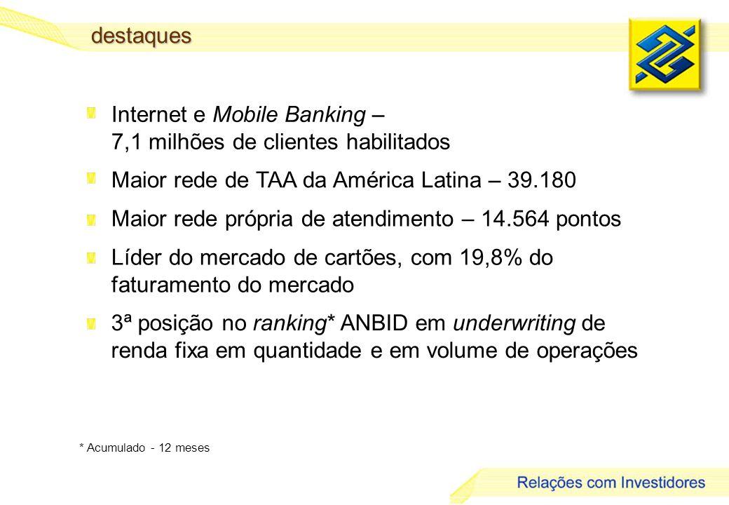Internet e Mobile Banking – 7,1 milhões de clientes habilitados