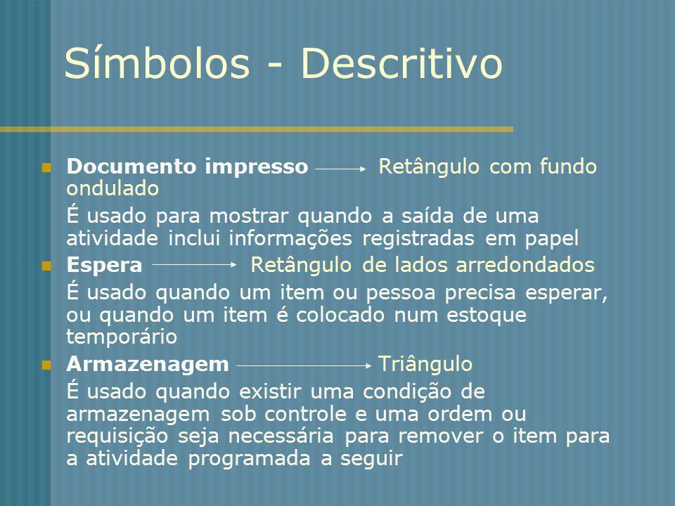 Símbolos - Descritivo Documento impresso Retângulo com fundo ondulado