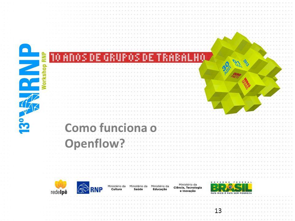 Como funciona o Openflow