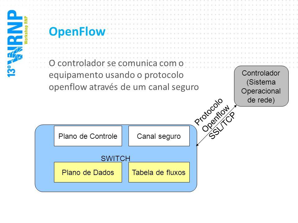 OpenFlow O controlador se comunica com o equipamento usando o protocolo openflow através de um canal seguro.