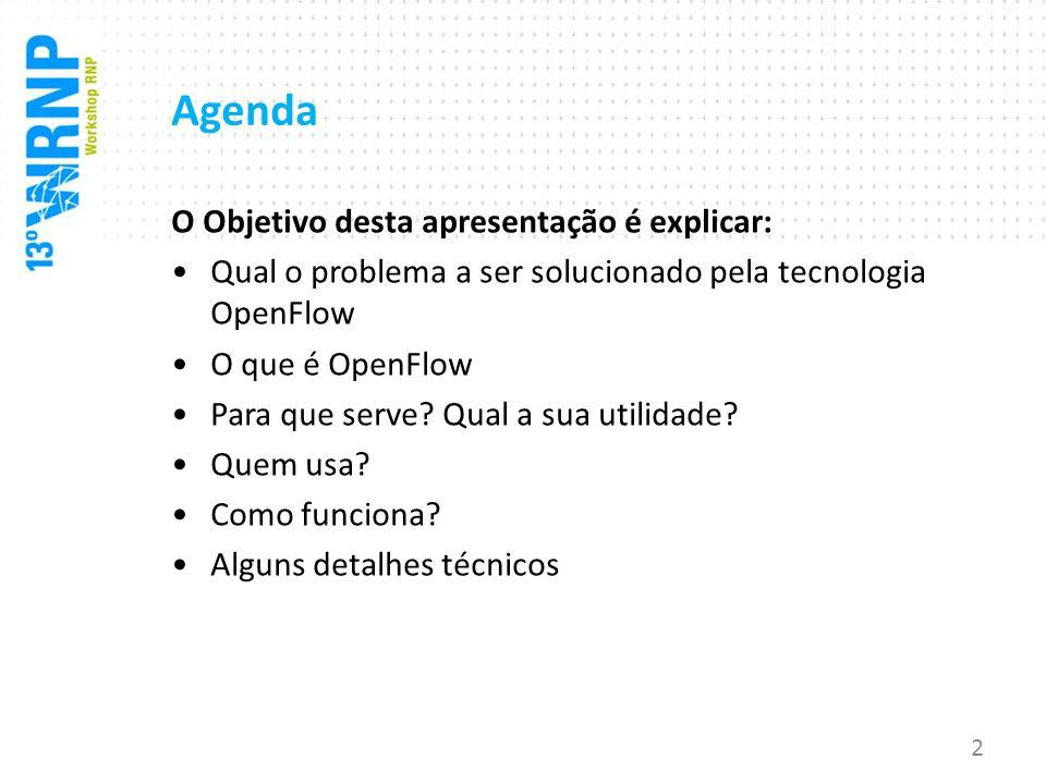 Agenda O Objetivo desta apresentação é explicar:
