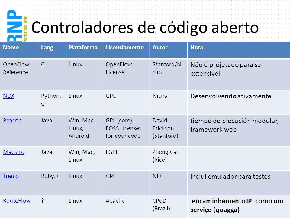Controladores de código aberto