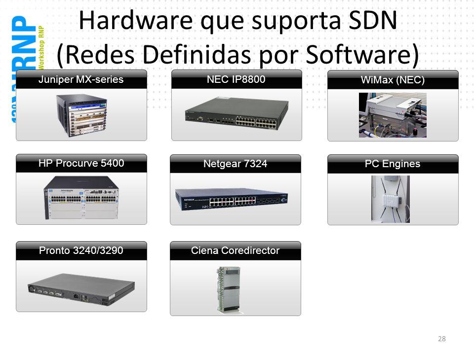 Hardware que suporta SDN (Redes Definidas por Software)