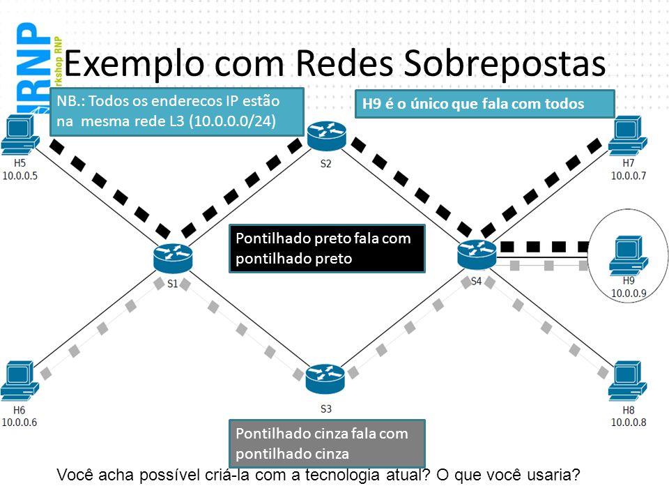 Exemplo com Redes Sobrepostas