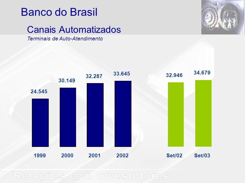 Banco do Brasil Canais Automatizados Terminais de Auto-Atendimento