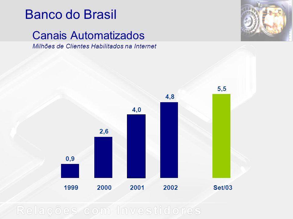 Banco do Brasil Canais Automatizados