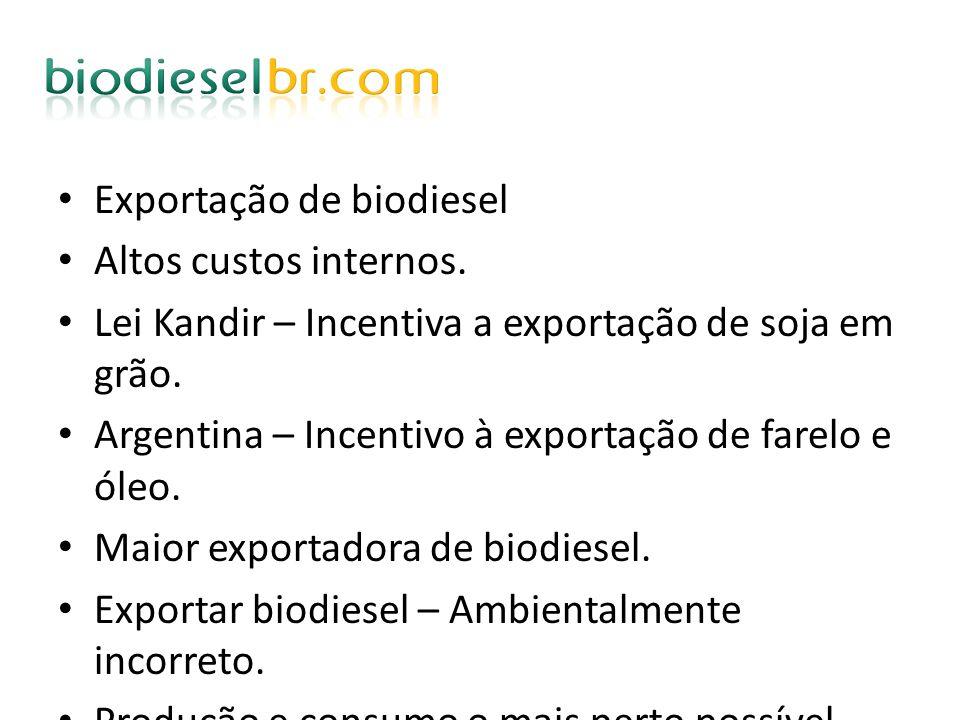 Exportação de biodiesel