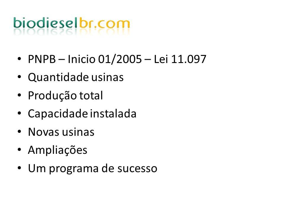 PNPB – Inicio 01/2005 – Lei 11.097 Quantidade usinas. Produção total. Capacidade instalada. Novas usinas.