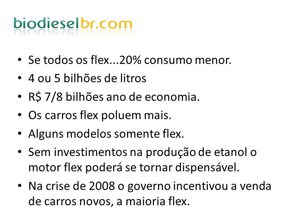 Se todos os flex...20% consumo menor.