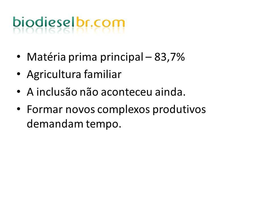Matéria prima principal – 83,7%