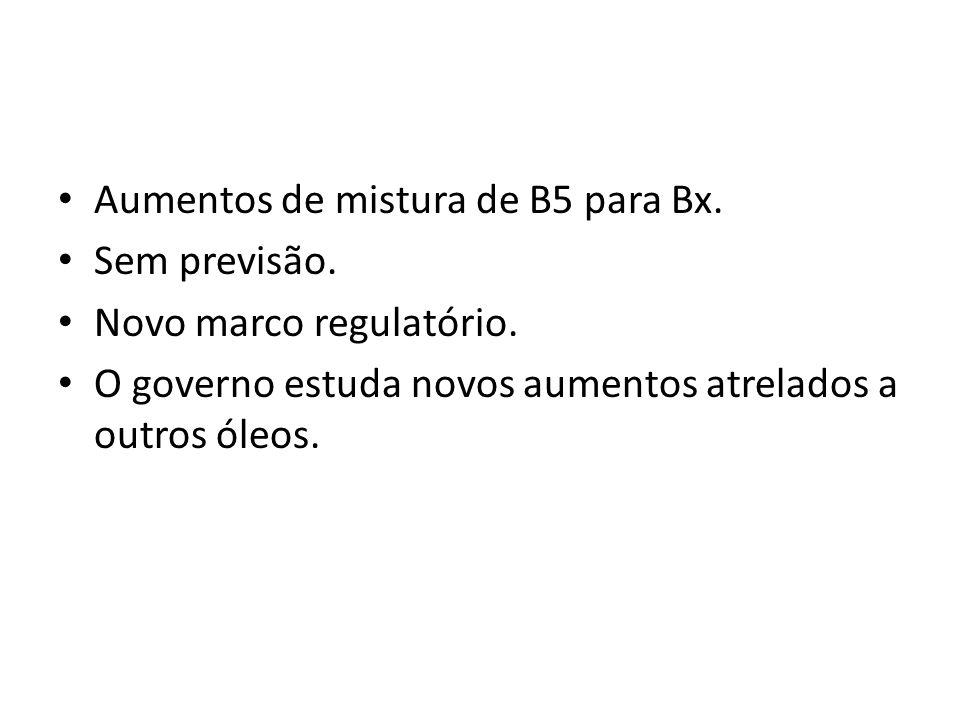 Aumentos de mistura de B5 para Bx.