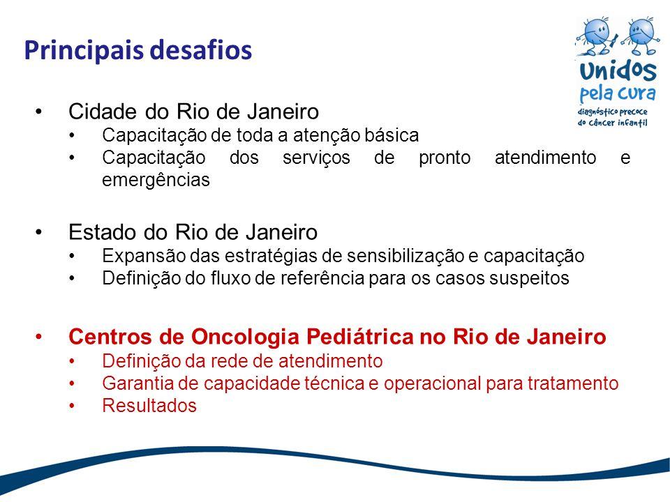 Principais desafios Cidade do Rio de Janeiro Estado do Rio de Janeiro
