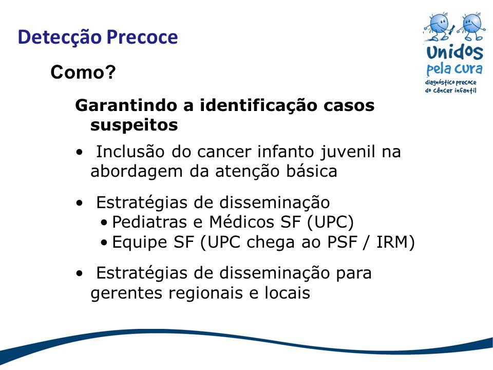 Detecção Precoce Como Garantindo a identificação casos suspeitos