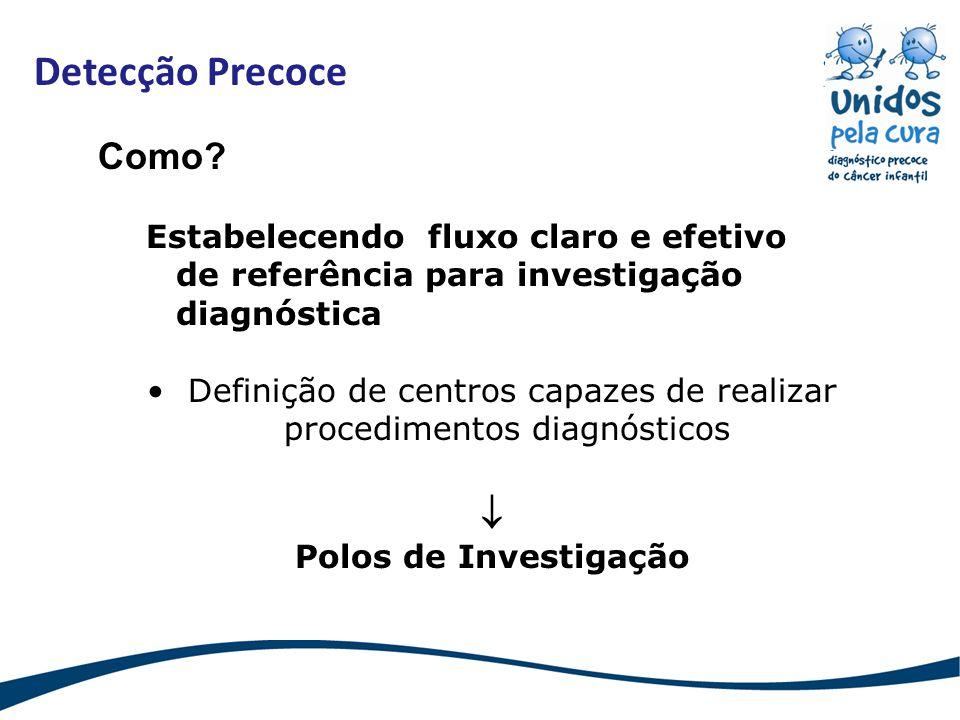 Definição de centros capazes de realizar procedimentos diagnósticos