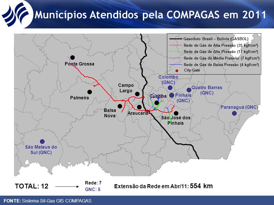 Municípios Atendidos pela COMPAGAS em 2011