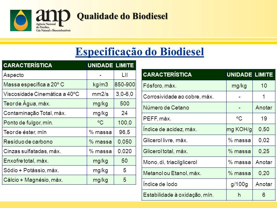 Especificação do Biodiesel