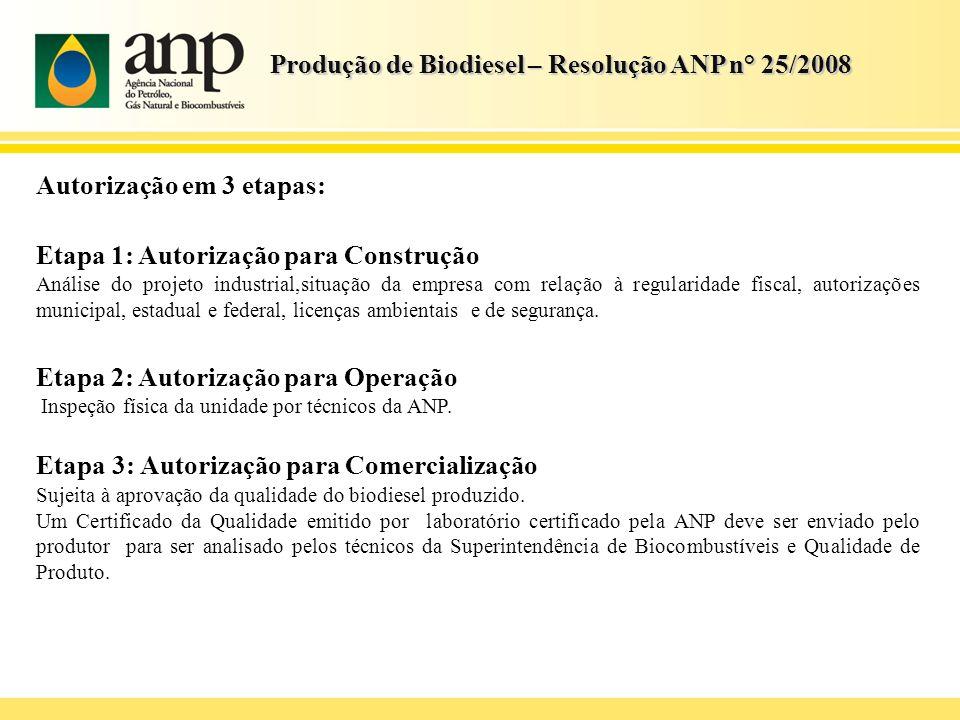 Produção de Biodiesel – Resolução ANP n° 25/2008