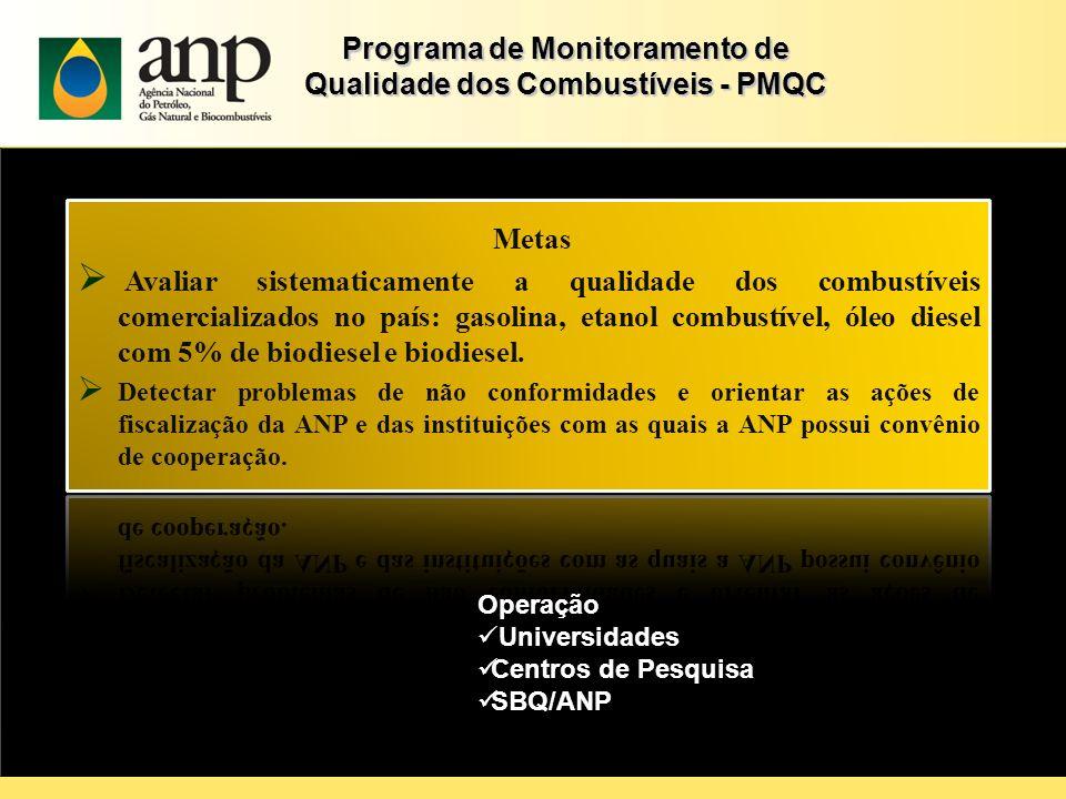 Programa de Monitoramento de Qualidade dos Combustíveis - PMQC