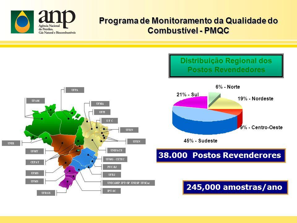 Programa de Monitoramento da Qualidade do Combustível - PMQC