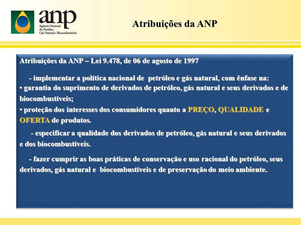 Atribuições da ANP Atribuições da ANP – Lei 9.478, de 06 de agosto de 1997.