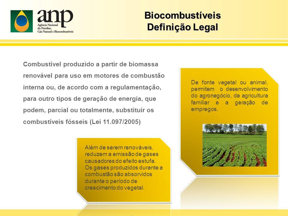 Biocombustíveis Definição Legal