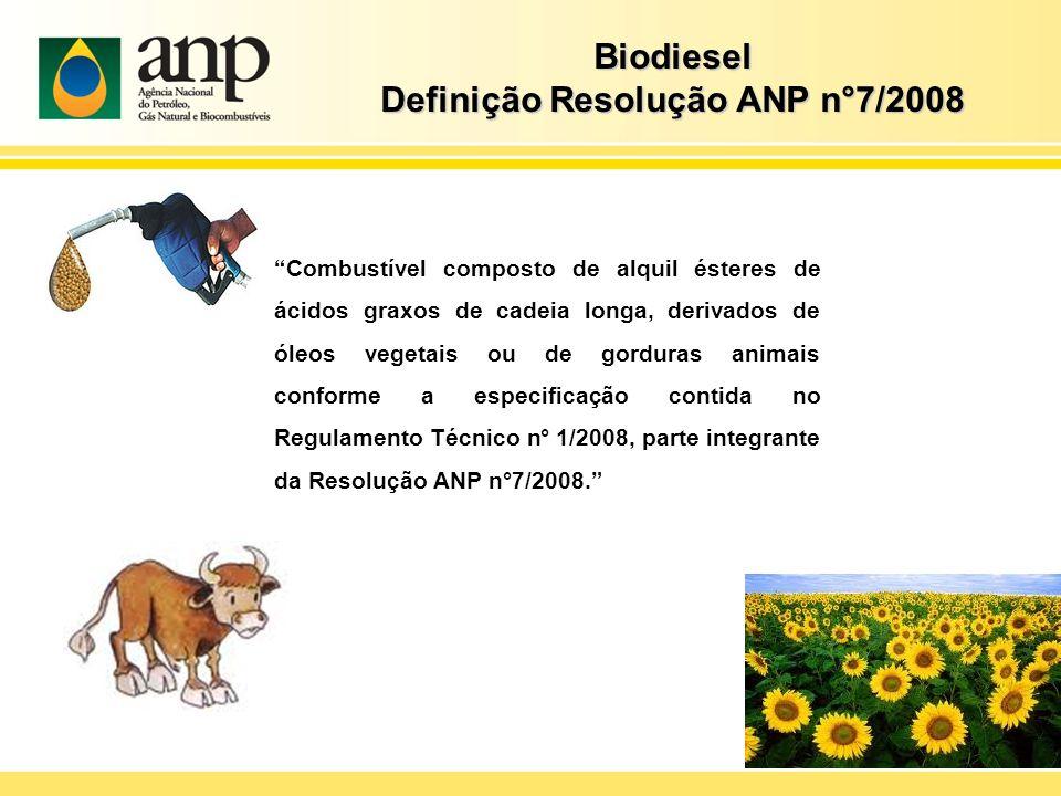 Definição Resolução ANP n°7/2008
