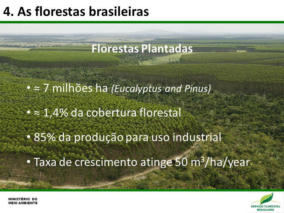 4. As florestas brasileiras