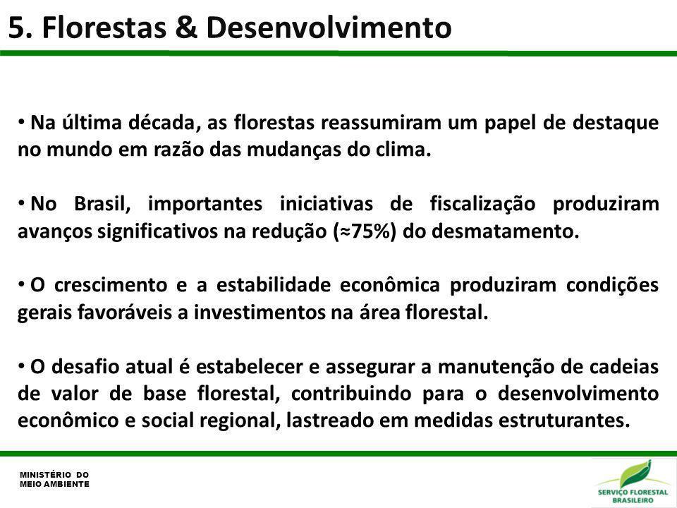 5. Florestas & Desenvolvimento