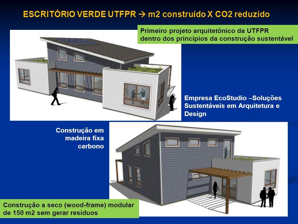 ESCRITÓRIO VERDE UTFPR  m2 construído X CO2 reduzido