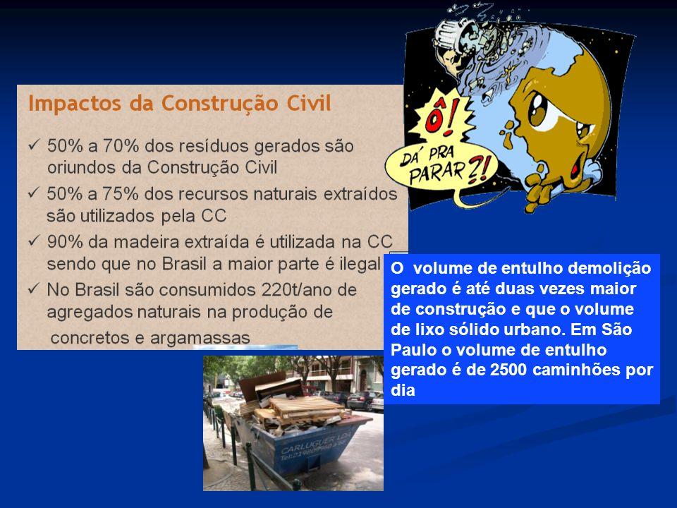 O volume de entulho demolição gerado é até duas vezes maior de construção e que o volume de lixo sólido urbano.