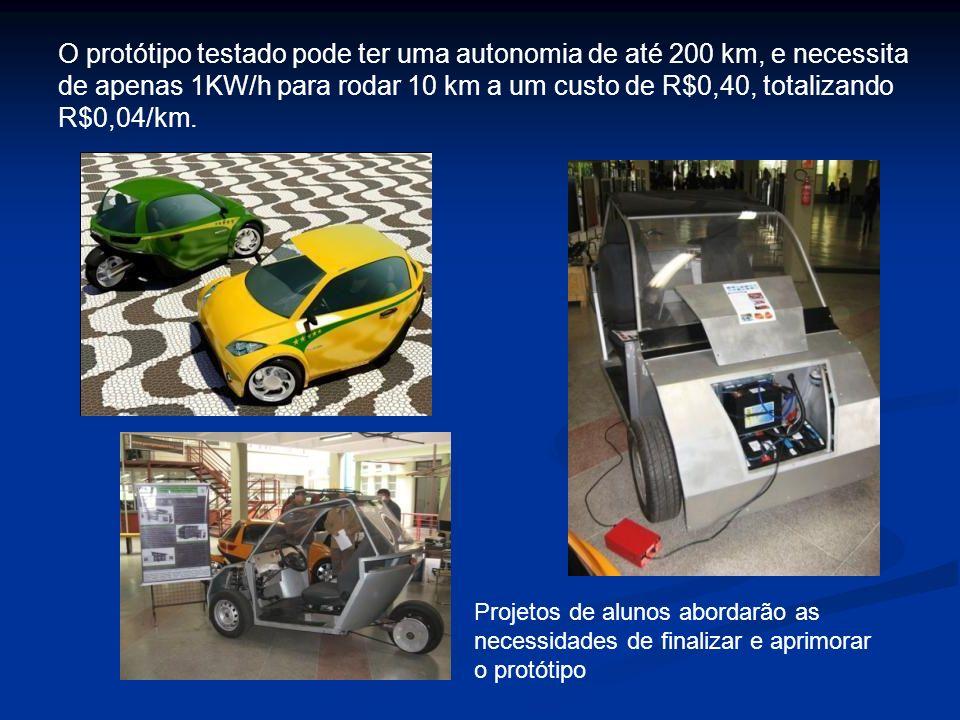 O protótipo testado pode ter uma autonomia de até 200 km, e necessita de apenas 1KW/h para rodar 10 km a um custo de R$0,40, totalizando R$0,04/km.