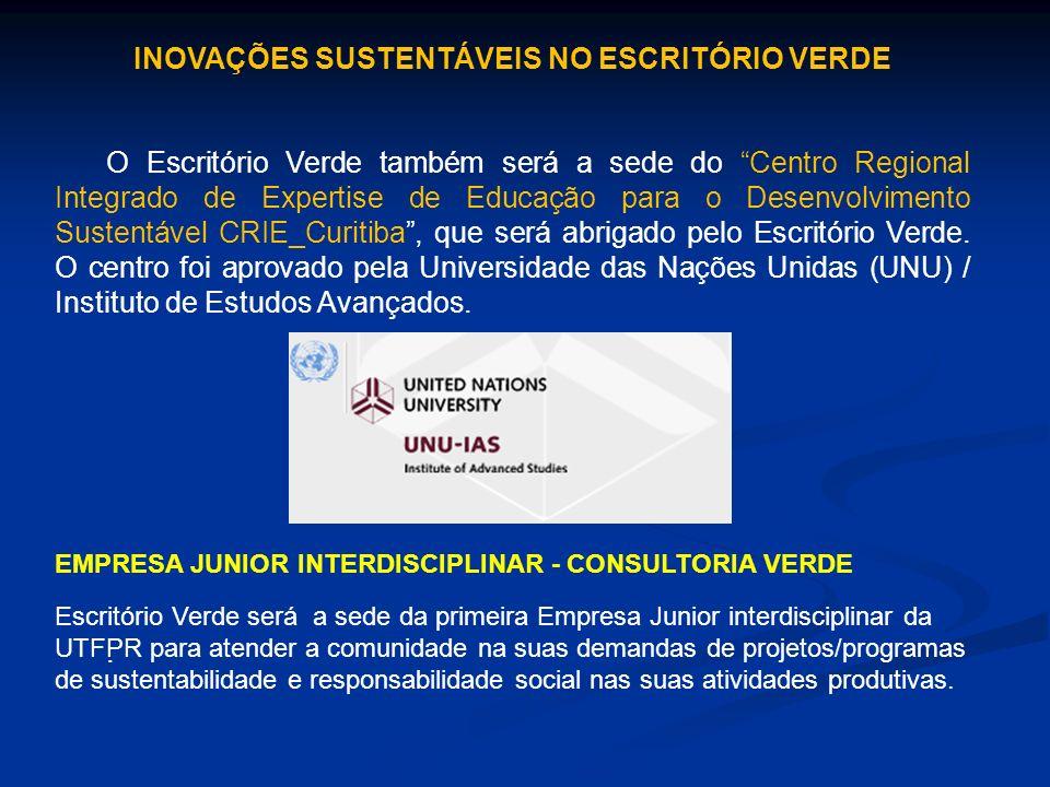 INOVAÇÕES SUSTENTÁVEIS NO ESCRITÓRIO VERDE