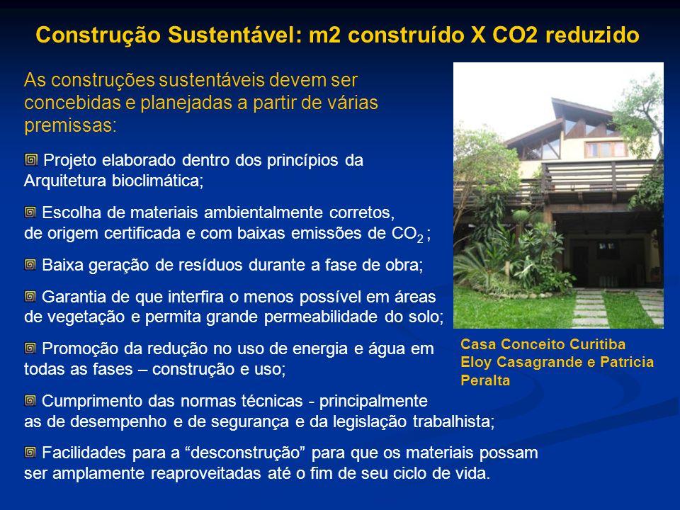 Construção Sustentável: m2 construído X CO2 reduzido